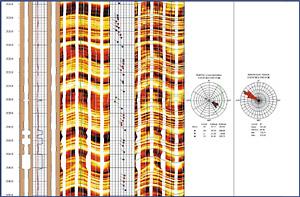 stiff diagram software